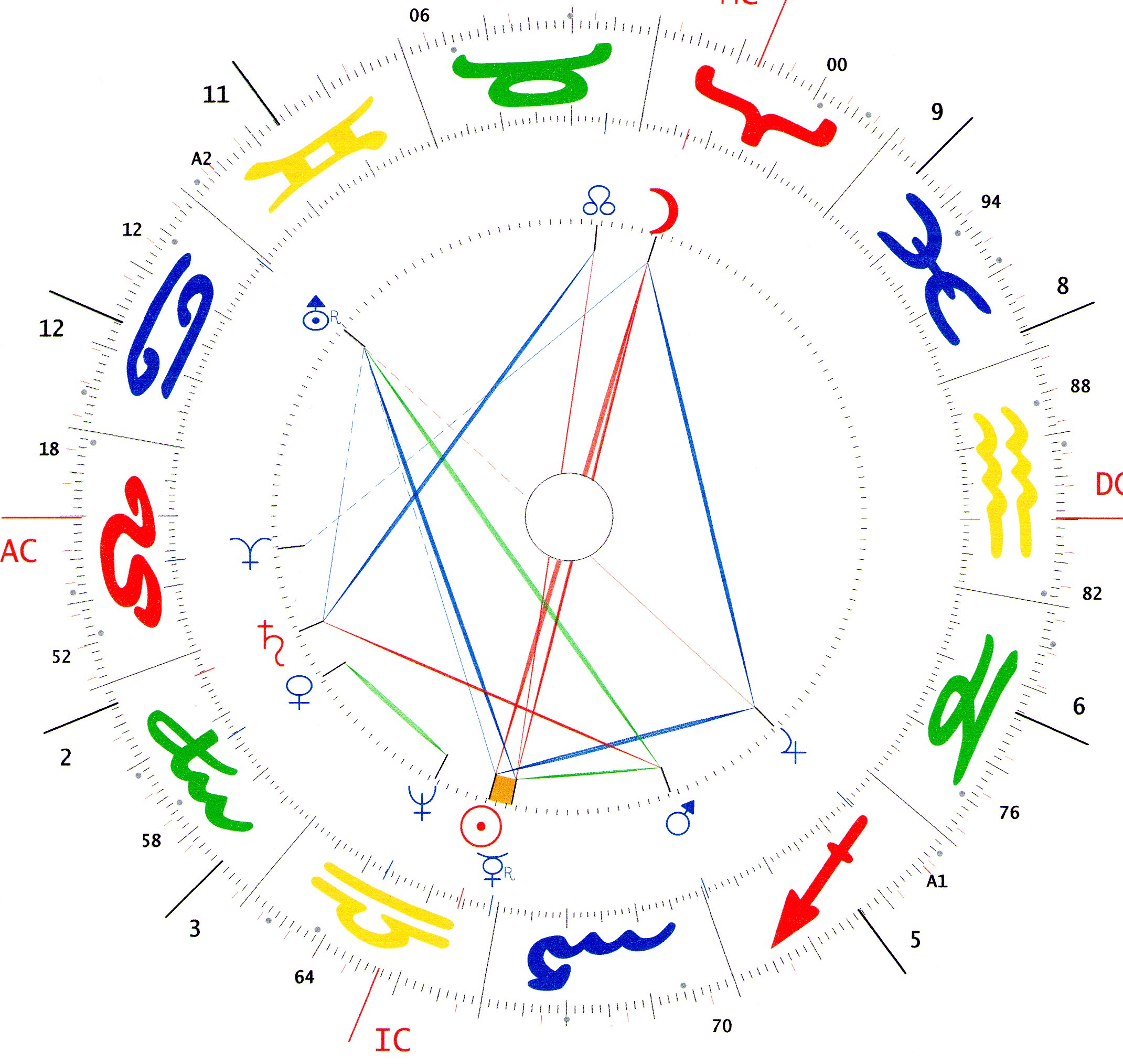 astrological psychosynthesis Astrological psychosynthesis moon • mercury • venus • r • saturn • uranus • neptune• ogers • astrological ogical traditions, types, and logical.