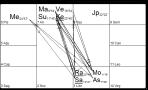 chart eclipse 25.4.13