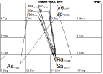 Eclipse solar 10.5.13 VEDIC
