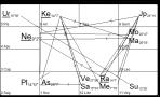 Chart 30.9.13