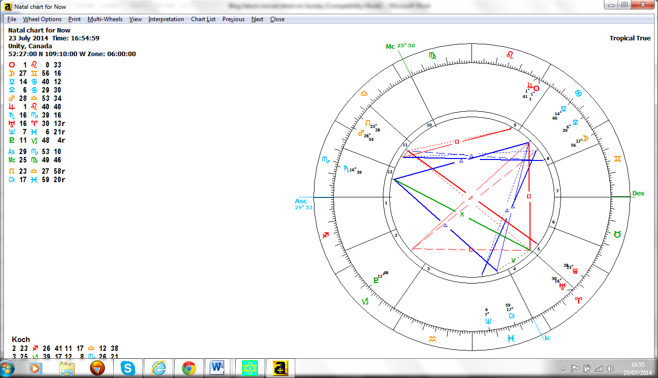 The astrology of july august 2014 and the rest of the year chart 23714 nvjuhfo Image collections