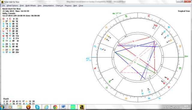 CHART 23.7.14