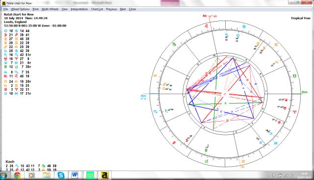 chart mars rahu conjunction western 13.7.14