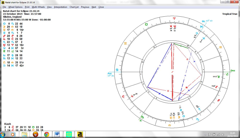 Starwheel astrology western and vedic birth charts predictive eclipse 231014 nvjuhfo Gallery