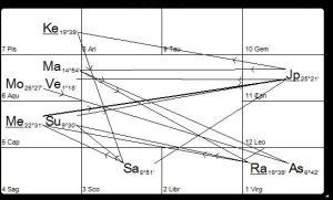 chart 23.1.15
