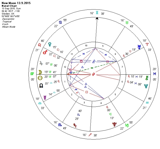 Chart New Moon 13th Sep