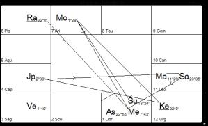 Chart Maggie (2)