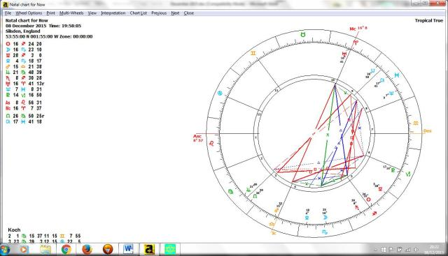 Chart 8.12.2015 Mars Pluto Uranus T Square