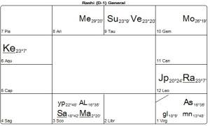 Mercury Regains preretro 7.6.16 15.00 hrs