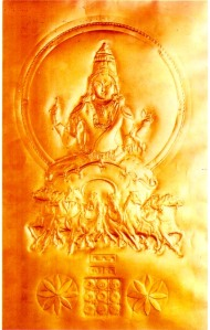 Vast Learning : The Sun in your Vedic Astrology Birth Chart